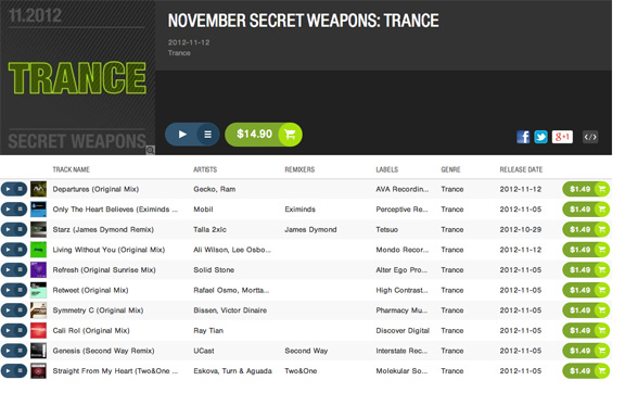 Symmetry makes Beatport's Secret Weapon of Trance list