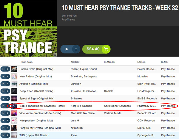 """Soplo (Christopher Lawrence Remix) on Beatport's """"10 Must"""