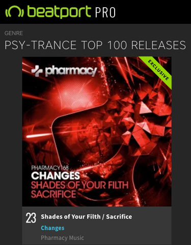 Changes – Shades Of Your Filth / Sacrifice in Beatport's Top 20 Chart