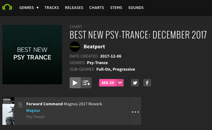 Magnus – Forward Command 2017 is Top 40 on Beatport